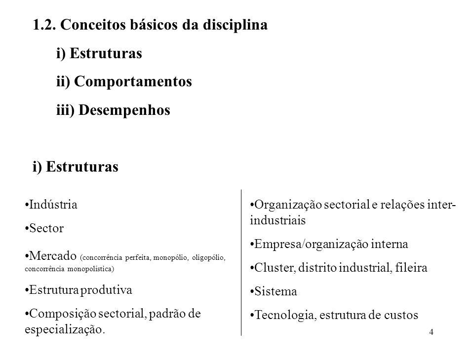 4 1.2. Conceitos básicos da disciplina i) Estruturas ii) Comportamentos iii) Desempenhos i) Estruturas Indústria Sector Mercado (concorrência perfeita