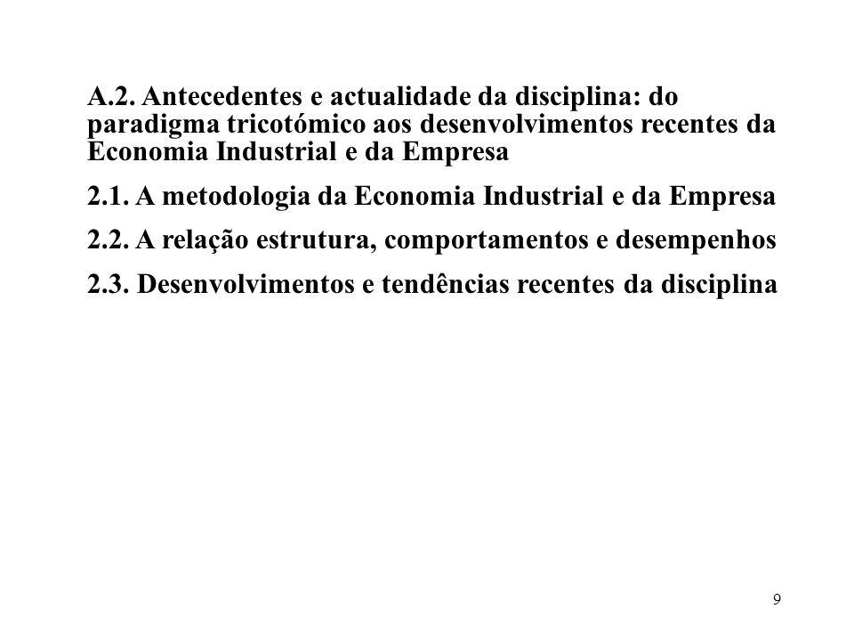 9 A.2. Antecedentes e actualidade da disciplina: do paradigma tricotómico aos desenvolvimentos recentes da Economia Industrial e da Empresa 2.1. A met