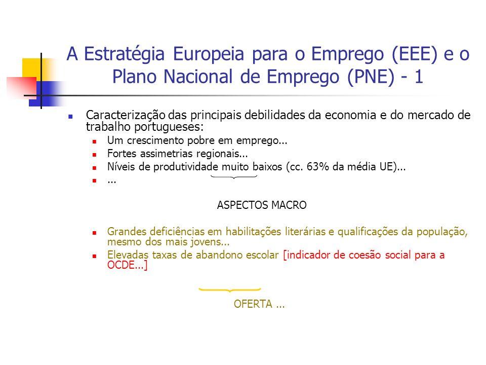 A Estratégia Europeia para o Emprego (EEE) e o Plano Nacional de Emprego (PNE) - 1 Caracterização das principais debilidades da economia e do mercado de trabalho portugueses: Um crescimento pobre em emprego...