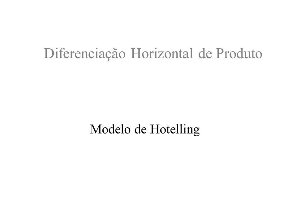 1 Diferenciação Horizontal de Produto Modelo de Hotelling