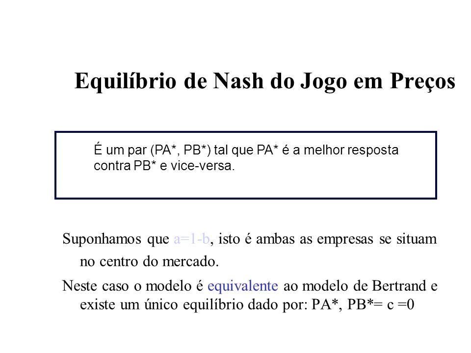 13 Equilíbrio de Nash do Jogo em Preços Suponhamos que a=1-b, isto é ambas as empresas se situam no centro do mercado. Neste caso o modelo é equivalen