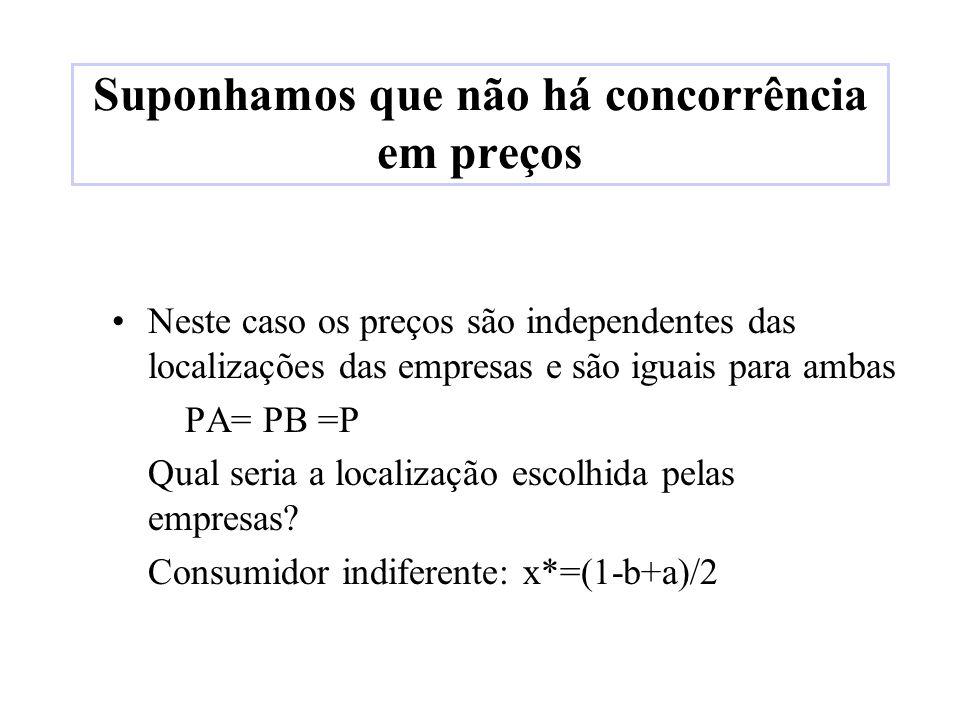 14 Suponhamos que não há concorrência em preços Neste caso os preços são independentes das localizações das empresas e são iguais para ambas PA= PB =P