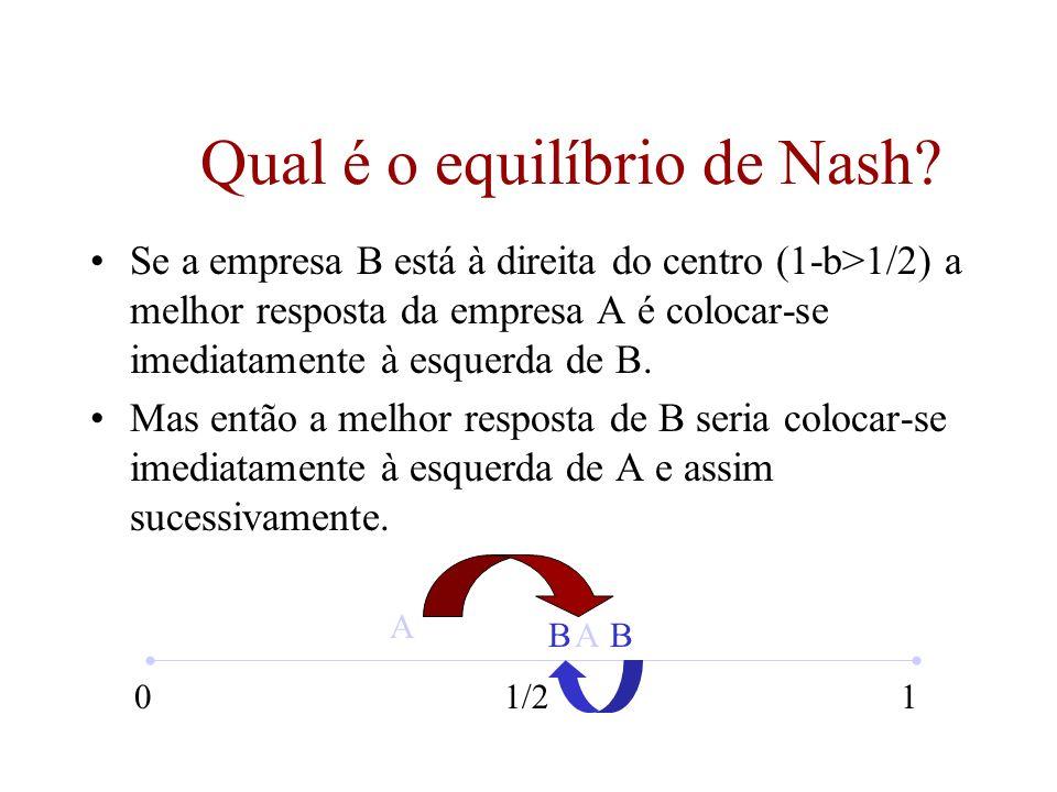 15 Qual é o equilíbrio de Nash? Se a empresa B está à direita do centro (1-b>1/2) a melhor resposta da empresa A é colocar-se imediatamente à esquerda