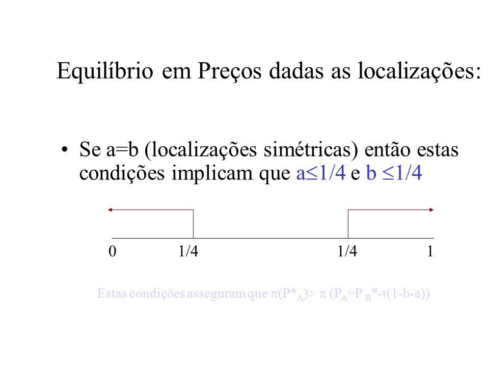 18 Se a=b (localizações simétricas) então estas condições implicam que a 1/4 e b Equilíbrio em Preços dadas as localizações: 0 1/41/4 1 Estas condiçõe