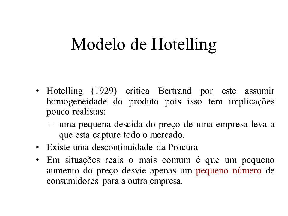 2 Hotelling (1929) critica Bertrand por este assumir homogeneidade do produto pois isso tem implicações pouco realistas: –uma pequena descida do preço