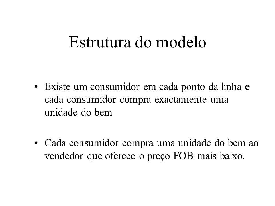7 Estrutura do modelo Existe um consumidor em cada ponto da linha e cada consumidor compra exactamente uma unidade do bem Cada consumidor compra uma u