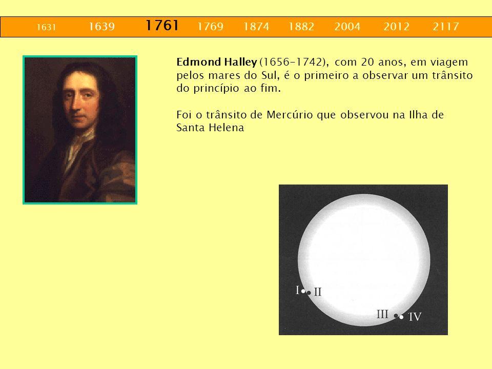 1631 1639 1761 1769 1874 1882 2004 2012 2117 Edmond Halley (1656-1742), com 20 anos, em viagem pelos mares do Sul, é o primeiro a observar um trânsito