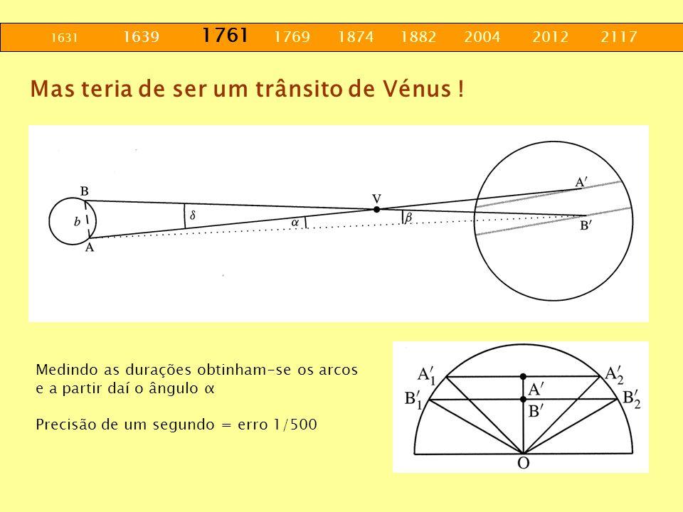 1631 1639 1761 1769 1874 1882 2004 2012 2117 Mas teria de ser um trânsito de Vénus ! Medindo as durações obtinham-se os arcos e a partir daí o ângulo