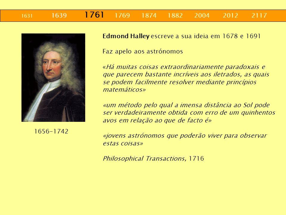 1631 1639 1761 1769 1874 1882 2004 2012 2117 Edmond Halley escreve a sua ideia em 1678 e 1691 Faz apelo aos astrónomos «Há muitas coisas extraordinari