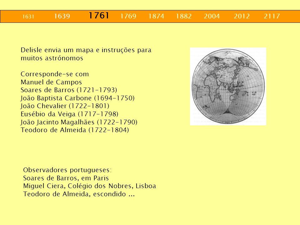 1631 1639 1761 1769 1874 1882 2004 2012 2117 Delisle envia um mapa e instruções para muitos astrónomos Corresponde-se com Manuel de Campos Soares de B