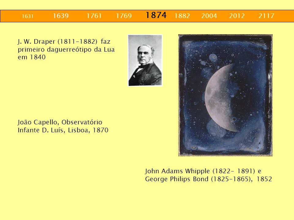 1631 1639 1761 1769 1874 1882 2004 2012 2117 J. W. Draper (1811-1882) faz primeiro daguerreótipo da Lua em 1840 John Adams Whipple (1822- 1891) e Geor