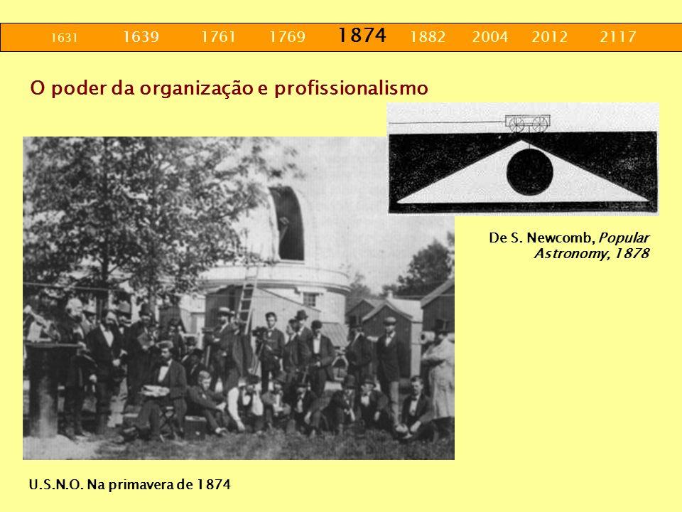 1631 1639 1761 1769 1874 1882 2004 2012 2117 U.S.N.O. Na primavera de 1874 De S. Newcomb, Popular Astronomy, 1878 O poder da organização e profissiona