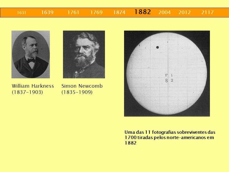 1631 1639 1761 1769 1874 1882 2004 2012 2117 William Harkness (1837-1903) Simon Newcomb (1835-1909) Uma das 11 fotografias sobreviventes das 1700 tira