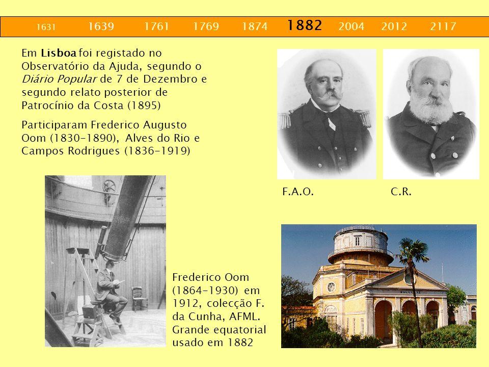 1631 1639 1761 1769 1874 1882 2004 2012 2117 Em Lisboa foi registado no Observatório da Ajuda, segundo o Diário Popular de 7 de Dezembro e segundo rel