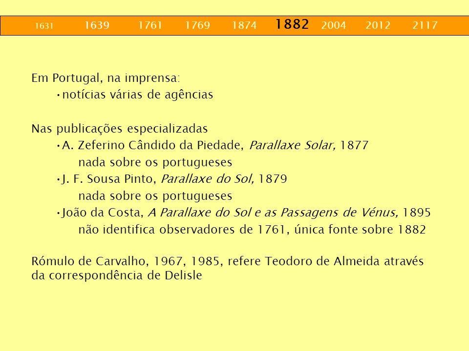 1631 1639 1761 1769 1874 1882 2004 2012 2117 Em Portugal, na imprensa: notícias várias de agências Nas publicações especializadas A. Zeferino Cândido