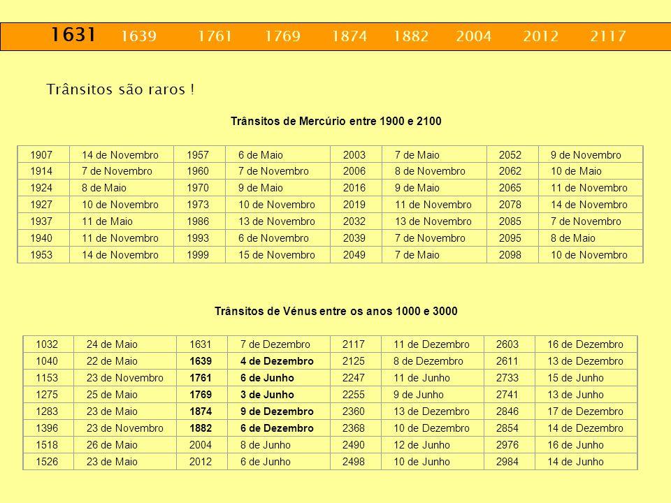 1631 1639 1761 1769 1874 1882 2004 2012 2117 Trânsitos são raros ! Trânsitos de Mercúrio entre 1900 e 2100 190714 de Novembro19576 de Maio20037 de Mai