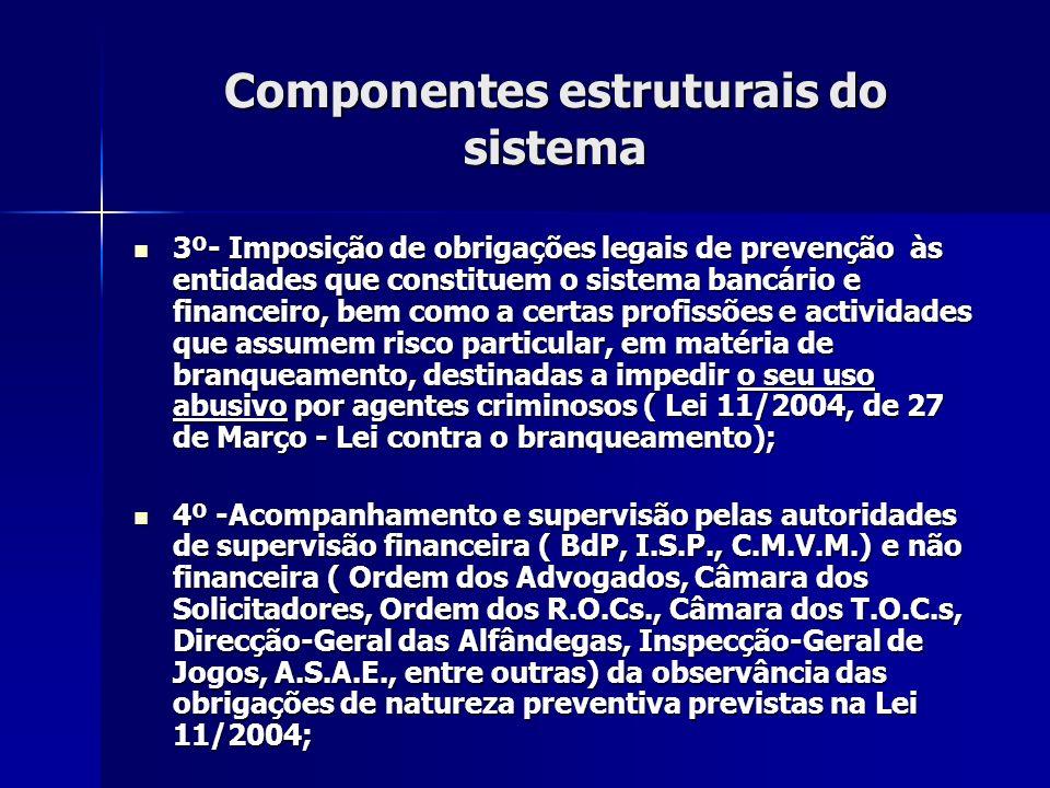 Componentes estruturais do sistema 3º- Imposição de obrigações legais de prevenção às entidades que constituem o sistema bancário e financeiro, bem co