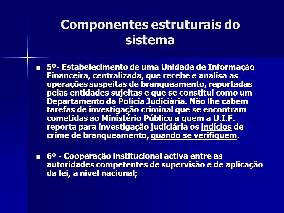 Componentes estruturais do sistema 5º- Estabelecimento de uma Unidade de Informação Financeira, centralizada, que recebe e analisa as operações suspei