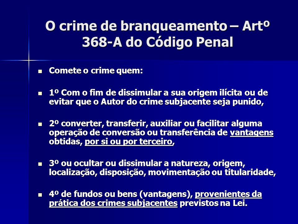 O crime de branqueamento – Artº 368-A do Código Penal Comete o crime quem: Comete o crime quem: 1º Com o fim de dissimular a sua origem ilícita ou de