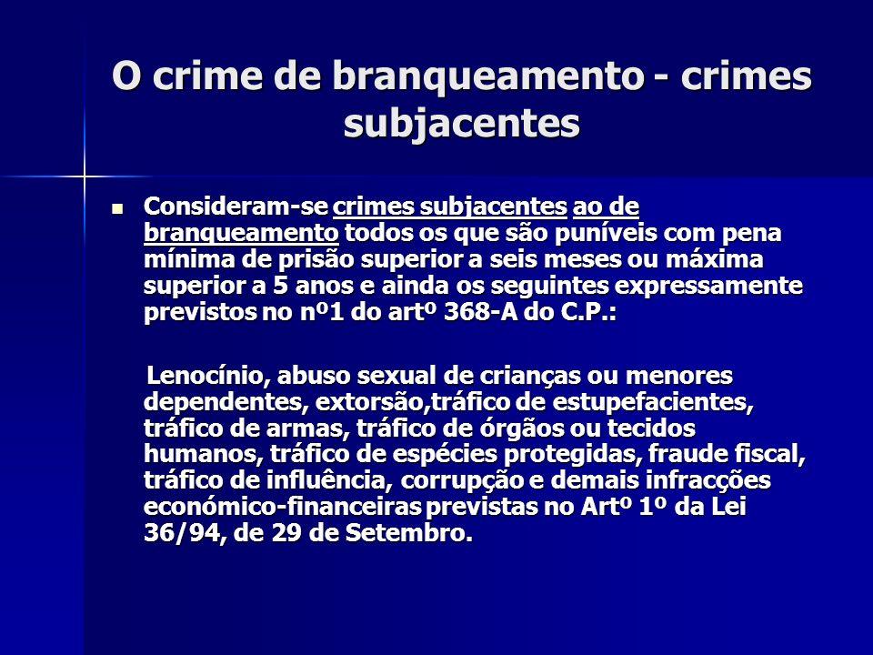 O crime de branqueamento - crimes subjacentes Consideram-se crimes subjacentes ao de branqueamento todos os que são puníveis com pena mínima de prisão
