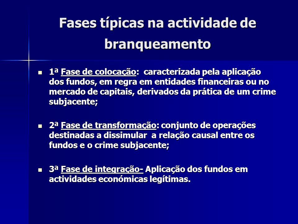 Fases típicas na actividade de branqueamento 1ª Fase de colocação: caracterizada pela aplicação dos fundos, em regra em entidades financeiras ou no me