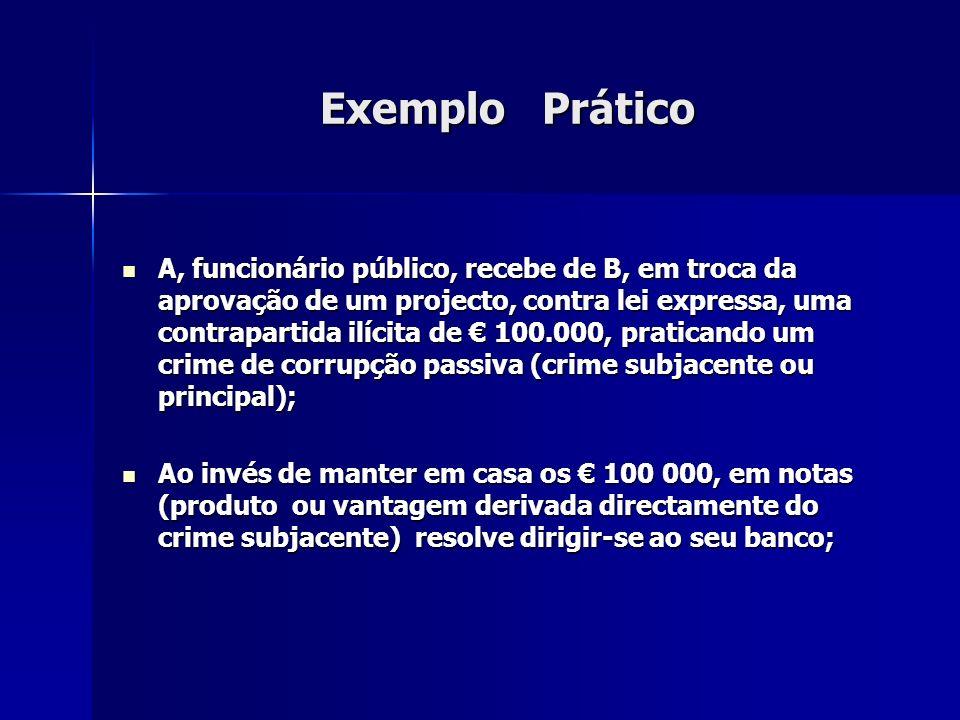 Exemplo Prático A, funcionário público, recebe de B, em troca da aprovação de um projecto, contra lei expressa, uma contrapartida ilícita de 100.000,