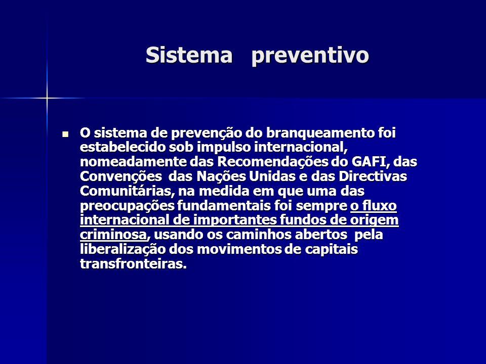 Sistema preventivo O sistema de prevenção do branqueamento foi estabelecido sob impulso internacional, nomeadamente das Recomendações do GAFI, das Con