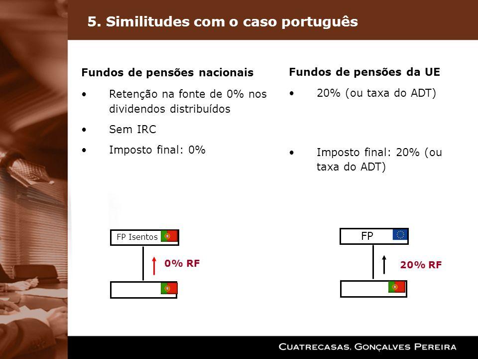 5. Similitudes com o caso português Fundos de pensões nacionais Retenção na fonte de 0% nos dividendos distribuídos Sem IRC Imposto final: 0% Fundos d
