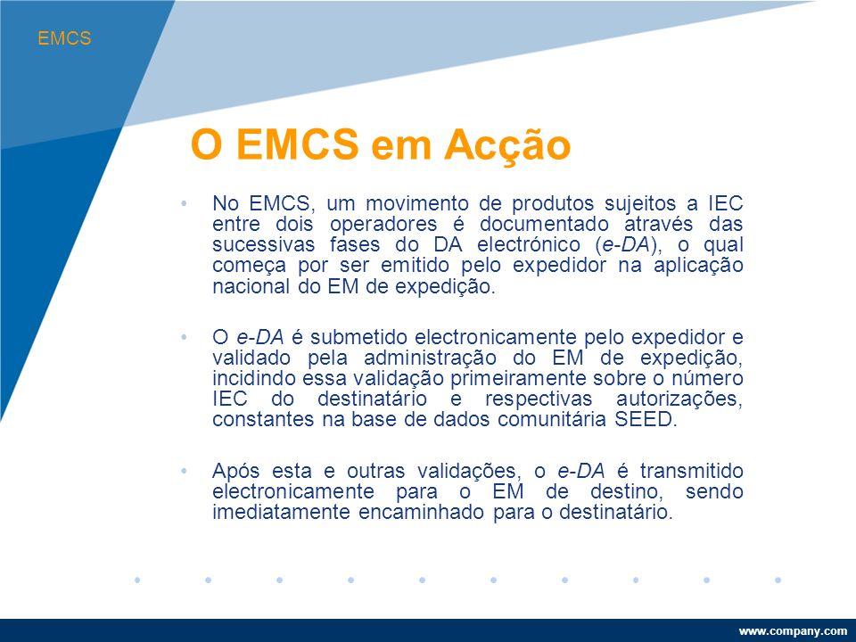www.company.com O EMCS em Acção No EMCS, um movimento de produtos sujeitos a IEC entre dois operadores é documentado através das sucessivas fases do DA electrónico (e-DA), o qual começa por ser emitido pelo expedidor na aplicação nacional do EM de expedição.