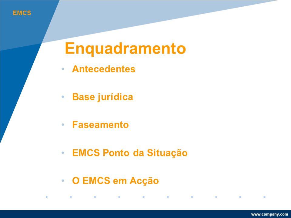 www.company.com Enquadramento Antecedentes Base jurídica Faseamento EMCS Ponto da Situação O EMCS em Acção EMCS