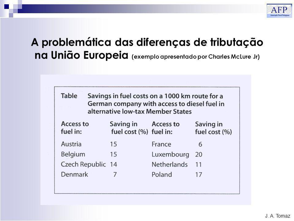 A problemática das diferenças de tributação na União Europeia (exemplo apresentado por Charles McLure Jr) J.