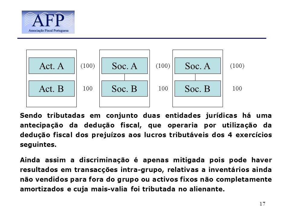 17 Act. A Act. B Sendo tributadas em conjunto duas entidades jurídicas há uma antecipação da dedução fiscal, que operaria por utilização da dedução fi