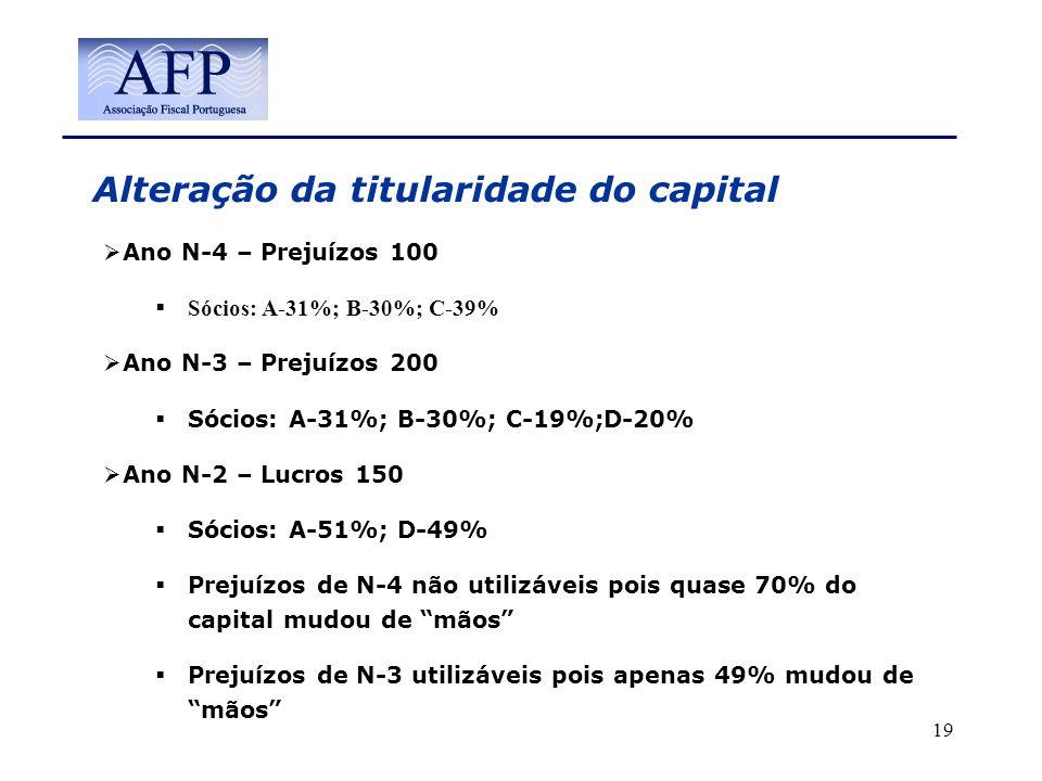 Alteração da titularidade do capital Ano N-4 – Prejuízos 100 Sócios: A-31%; B-30%; C-39% Ano N-3 – Prejuízos 200 Sócios: A-31%; B-30%; C-19%;D-20% Ano