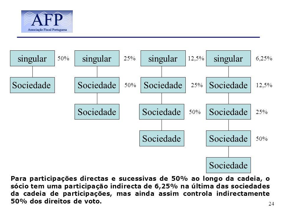 24 singular Sociedade singular Sociedade singular Sociedade singular Sociedade Para participações directas e sucessivas de 50% ao longo da cadeia, o s