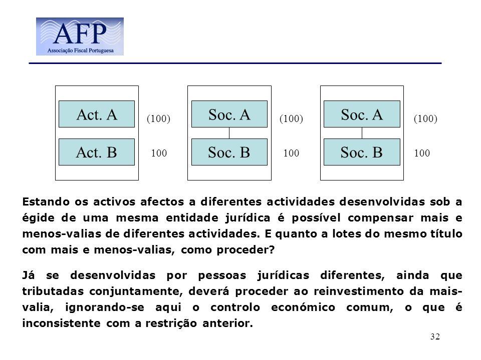 32 Act. A Act. B Estando os activos afectos a diferentes actividades desenvolvidas sob a égide de uma mesma entidade jurídica é possível compensar mai