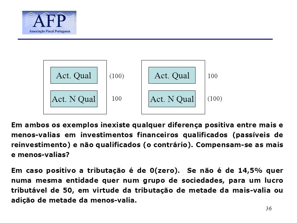 36 Act. Qual Act. N Qual Em ambos os exemplos inexiste qualquer diferença positiva entre mais e menos-valias em investimentos financeiros qualificados
