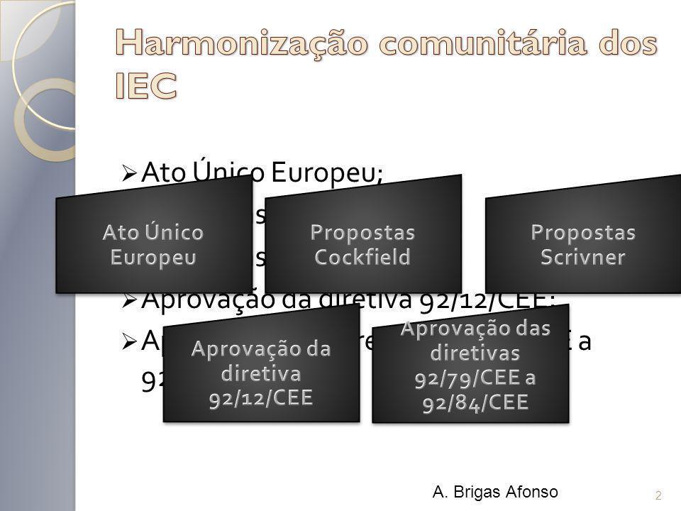 Ato Único Europeu; Propostas Cockfield; Propostas Scrivener; Aprovação da diretiva 92/12/CEE; Aprovação das diretivas 92/79/CEE a 92/84/CEE; A. Brigas