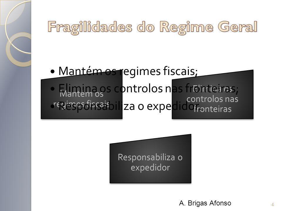 Mantém os regimes fiscais; Elimina os controlos nas fronteiras; Responsabiliza o expedidor. 4 A. Brigas Afonso