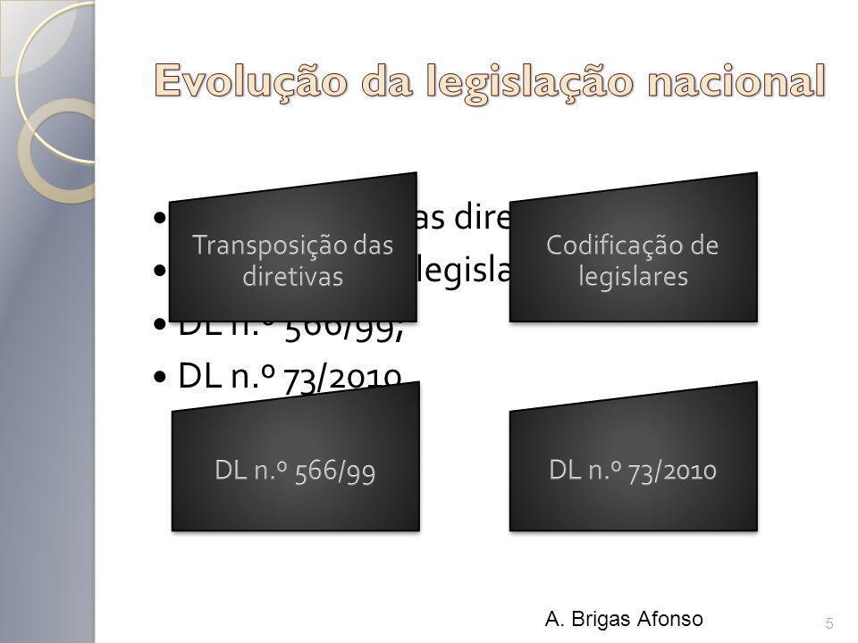 Transposição das diretivas; Codificação da legislação; DL n.º 566/99; DL n.º 73/2010. 5 A. Brigas Afonso