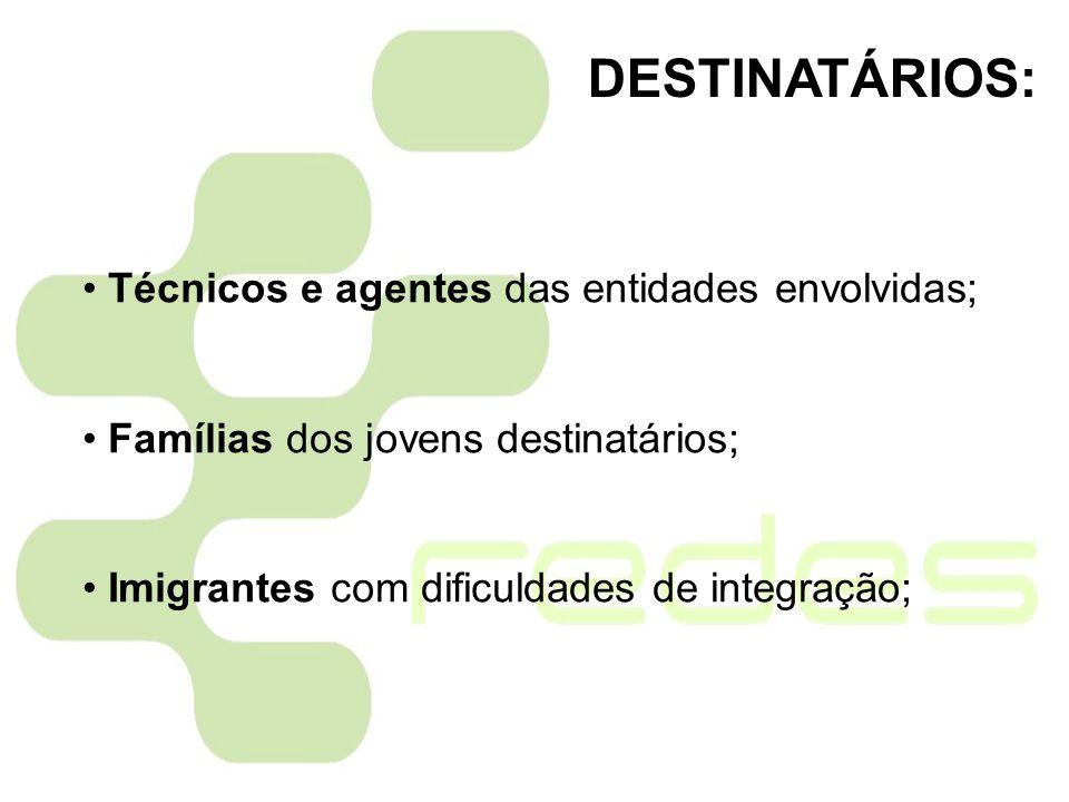 Técnicos e agentes das entidades envolvidas; Famílias dos jovens destinatários; Imigrantes com dificuldades de integração; DESTINATÁRIOS: