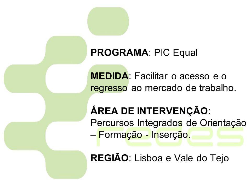 PROGRAMA: PIC Equal MEDIDA: Facilitar o acesso e o regresso ao mercado de trabalho.