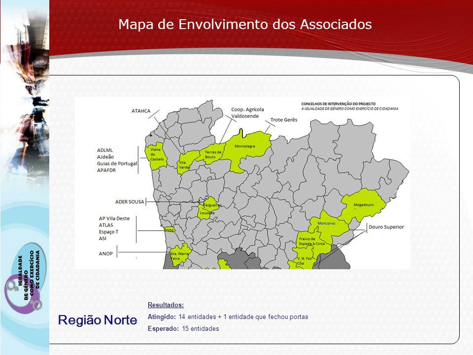 Page 9 Região Norte Mapa de Envolvimento dos Associados Resultados: Atingido: 14 entidades + 1 entidade que fechou portas Esperado: 15 entidades