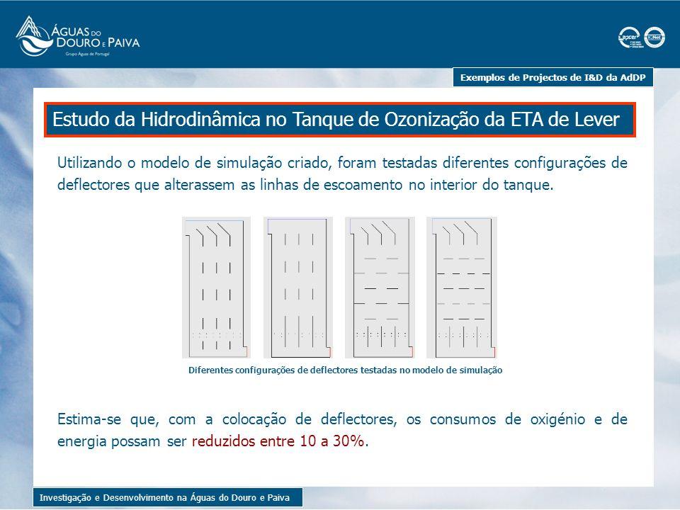 Exemplos de Projectos de I&D da AdDP Investigação e Desenvolvimento na Águas do Douro e Paiva Diferentes configurações de deflectores testadas no mode