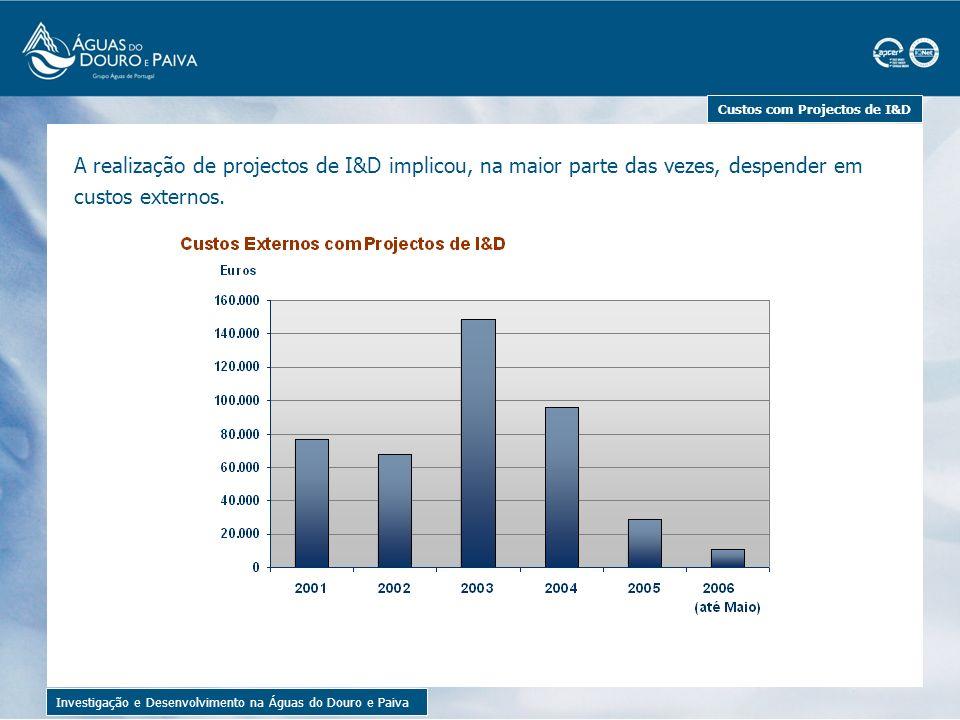 Alternativas de Gestão de Lamas Provenientes da ETA de Lever Investigação e Desenvolvimento na Águas do Douro e Paiva Exemplos de Projectos de I&D da AdDP