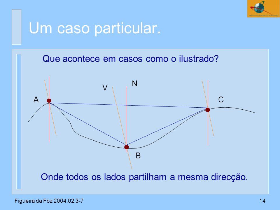 Figueira da Foz 2004.02.3-714 Um caso particular. Que acontece em casos como o ilustrado.