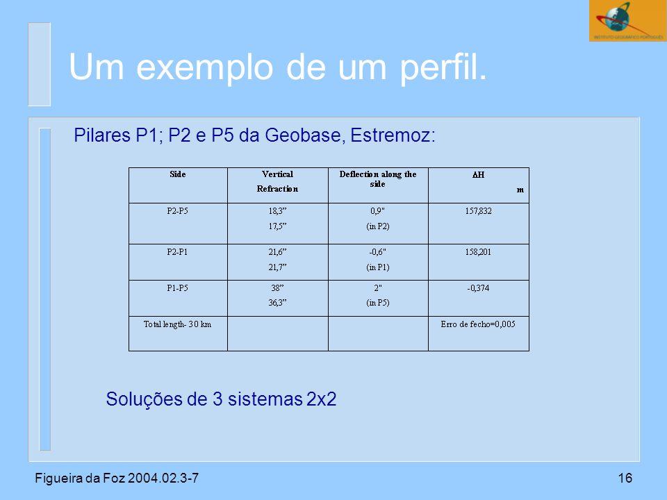 Figueira da Foz 2004.02.3-716 Pilares P1; P2 e P5 da Geobase, Estremoz: Um exemplo de um perfil.