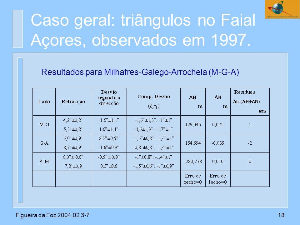 Figueira da Foz 2004.02.3-718 Caso geral: triângulos no Faial Açores, observados em 1997.