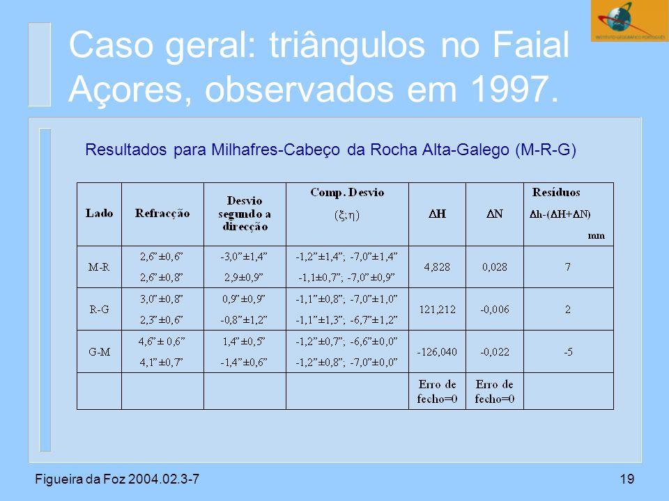Figueira da Foz 2004.02.3-719 Caso geral: triângulos no Faial Açores, observados em 1997.