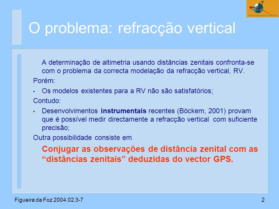 Figueira da Foz 2004.02.3-73 Distâncias Zenitais e GPS.