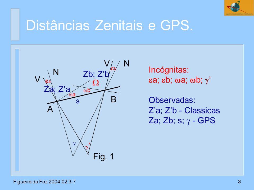 Figueira da Foz 2004.02.3-714 Um caso particular.Que acontece em casos como o ilustrado.